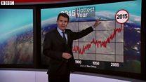 2015年の世界気温が過去最高に 相次いだ異常気象