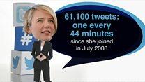 The top tweeters in Westminster