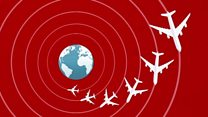 Security concerns for the aviation industry