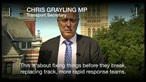 Transport Secretary on Southern