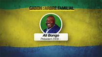 Gabon : l'arbre familial
