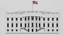 كيف تتم عملية انتخاب رئيس للولايات المتحدة؟