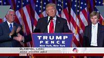 அமெரிக்க அதிபர் தேர்தல்-ஒரு பார்வை