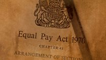 The pay gap on equal pay day