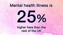 Mental health figures in Northern Ireland