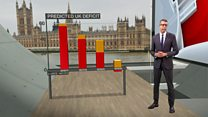 Autumn Statement: The numbers to watch