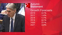 UK growth 'slower than we would wish'