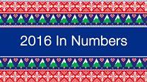 BBC News NI - 2016 in numbers