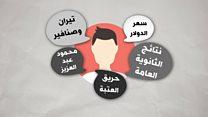 أبرز ما بحث عنه العرب في غوغل 2016