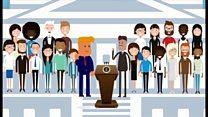 Lễ nhậm chức Tổng thống Hoa Kỳ