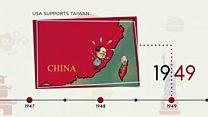 Хитой, Тайван, АҚШ - мураккаб учлик