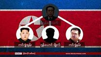 မြောက်ကိုးရီးယားက ကင်မ်မျိုးရိုး
