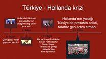 Türkiye - Hollanda krizinin 3 günü
