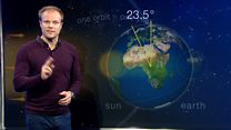 What is the spring equinox?