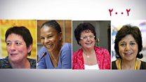 گاهشمار حضور زنان در سیاست فرانسه