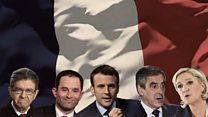 French election 2017: Who's who
