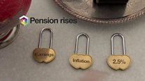 What is the triple-lock on pensions?