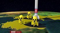 Kuzey Kore'nin nükleer programına bakış