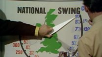 A brief history of the swingometer