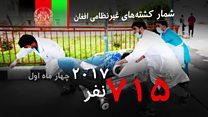ابهام در نحوه تامین امنیت در افغانستان