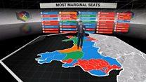 Welsh stage set for general election