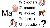 Cantonese v Mandarin: A quick guide