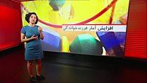 گزارشی از فرزندخواندگی در ایران
