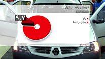 افزایش فروش رنو در ایران
