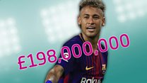What can you buy for the same price as Neymar?