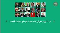 #شما؛ پایان جلسات رای اعتماد مجلس به کابینه دوازدهم