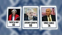 Does it matter how old political leaders are?