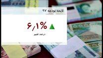 تغییرات لایحه بودجه پیشنهادی سال 1397 ایران
