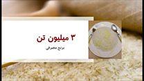 تداوم آشفتگی بازار برنج در ایران