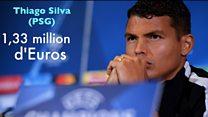 Football: Top 10 des salaires de la Ligue 1 française