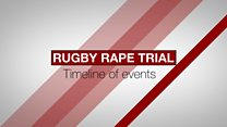 Rugby rape trial: Timeline of events