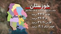 پیامد ناآرامیهای خوزستان: بازداشت صدها نفر