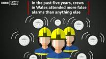 False alarms costs fire services £3m