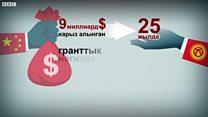 Кыргызстандын тышкы карызы тууралуу эмне билебиз?