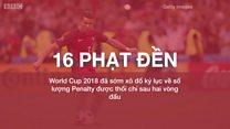 World Cup 2018: Những thống kê thú vị