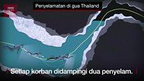 Tujuh jam penyelamatan korban gua di Thailand