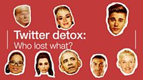Biggest Losers: Who shed followers in the Twitter detox?