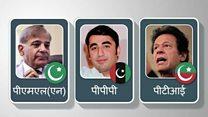 पाकिस्तान के आम चुनाव