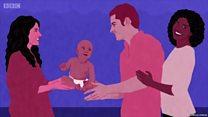 બાળક દત્તક લેવાની પ્રક્રિયા શું છે?