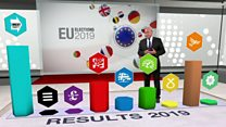 What the EU election results say about UK politics