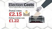 General election 2019: How much does a general election cost?