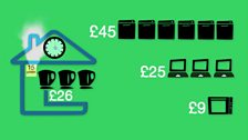 Cost of a cuppa