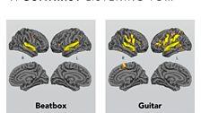 A guitarist's brain lights up...