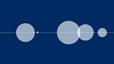 Conflict Hotspot Timeline