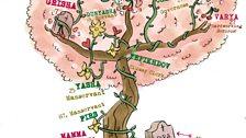The Ranevskya Family Cherry Tree