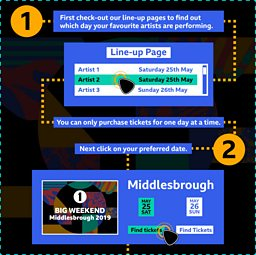 Middlesbrough online dating